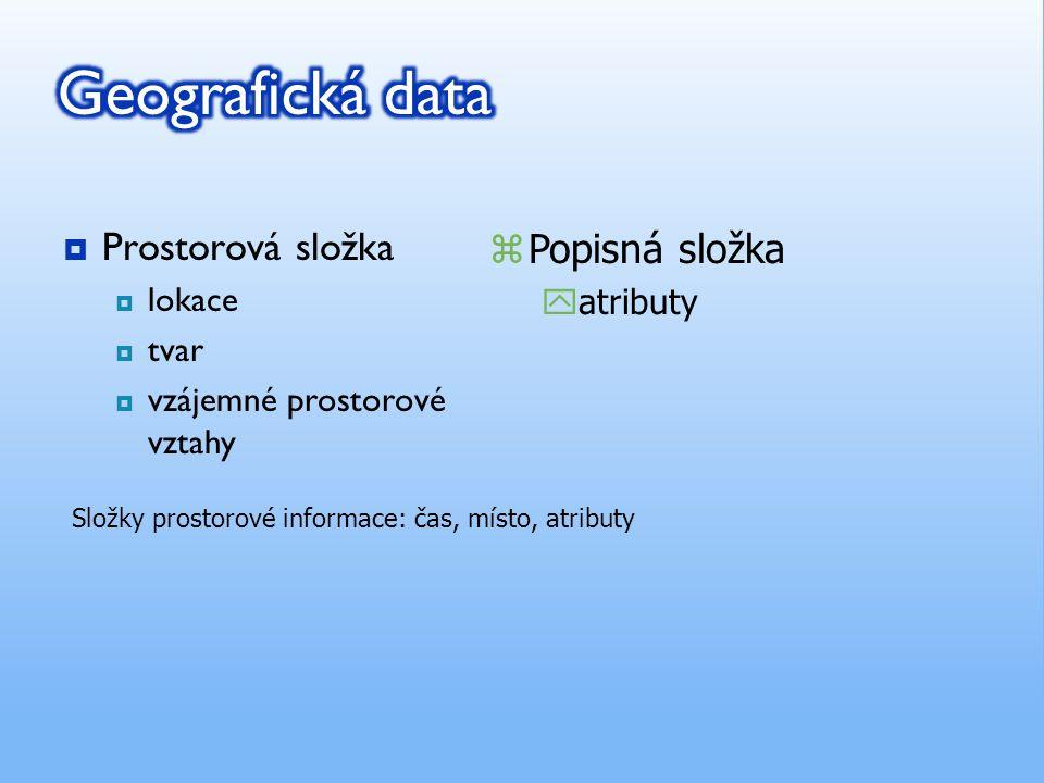  Prostorová složka  lokace  tvar  vzájemné prostorové vztahy zPopisná složka yatributy Složky prostorové informace: čas, místo, atributy