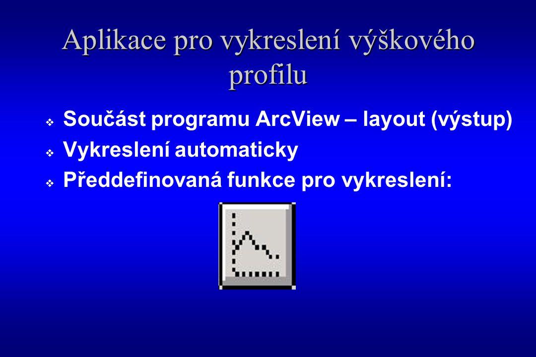 Aplikace pro vykreslení výškového profilu  Součást programu ArcView – layout (výstup)  Vykreslení automaticky  Předdefinovaná funkce pro vykreslení: