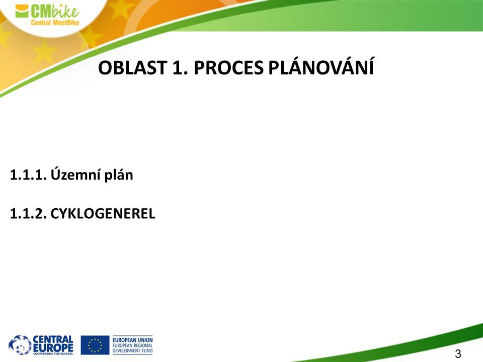 3 OBLAST 1. PROCES PLÁNOVÁNÍ 1.1.1. Územní plán 1.1.2. CYKLOGENEREL