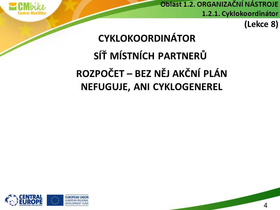 4 CYKLOKOORDINÁTOR Oblast 1.2. ORGANIZAČNÍ NÁSTROJE 1.2.1.