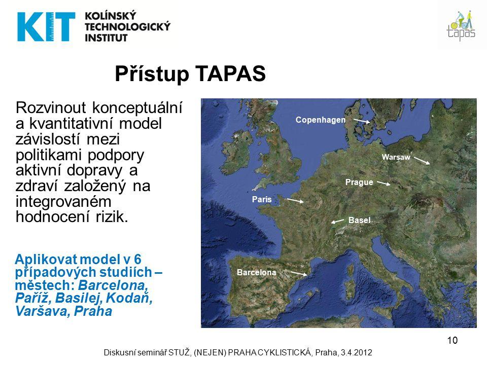 10 Přístup TAPAS Rozvinout konceptuální a kvantitativní model závislostí mezi politikami podpory aktivní dopravy a zdraví založený na integrovaném hodnocení rizik.