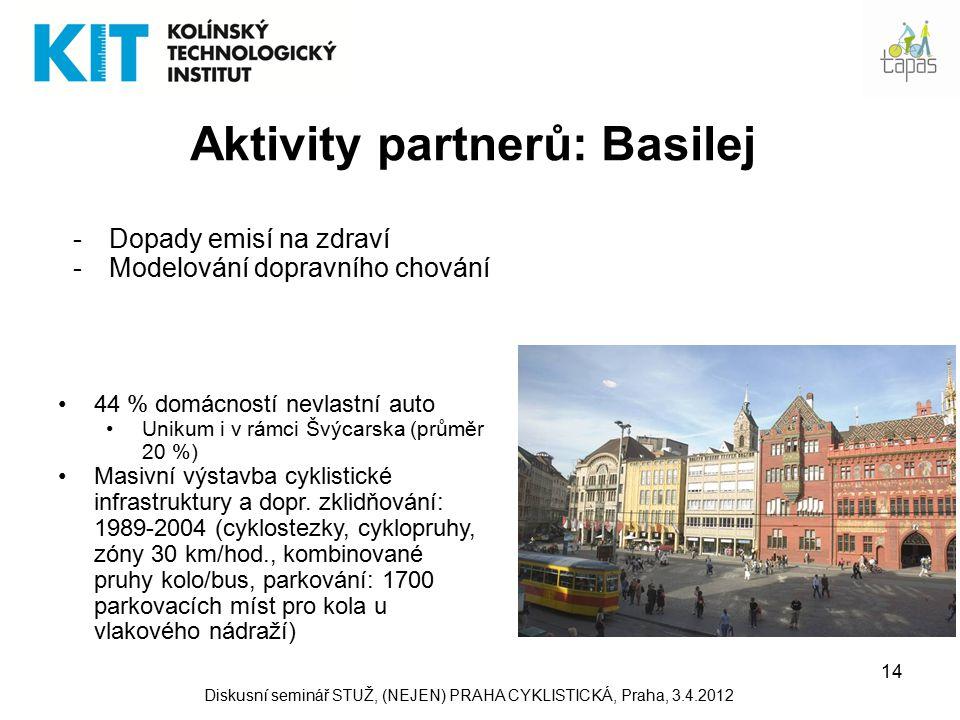 14 Aktivity partnerů: Basilej -Dopady emisí na zdraví -Modelování dopravního chování 44 % domácností nevlastní auto Unikum i v rámci Švýcarska (průměr 20 %) Masivní výstavba cyklistické infrastruktury a dopr.