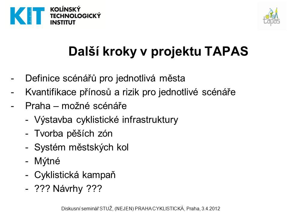 Další kroky v projektu TAPAS -Definice scénářů pro jednotlivá města -Kvantifikace přínosů a rizik pro jednotlivé scénáře -Praha – možné scénáře -Výstavba cyklistické infrastruktury -Tvorba pěších zón -Systém městských kol -Mýtné -Cyklistická kampaň - .
