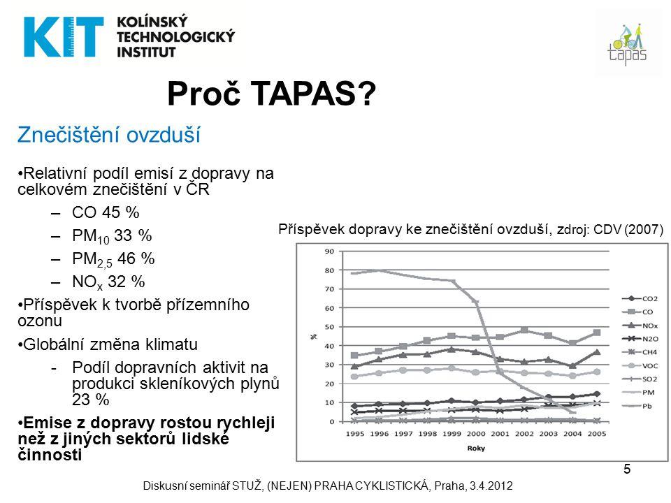 6 Proč TAPAS.