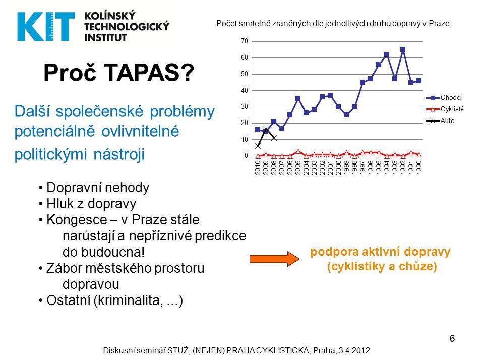 7 Potenciál města pro cyklistiku Evropa: 30% všech jízd autem kratší než 3 km Praha: 40% vnitroměstských cest autem kratší než 3 km (zdroj: UDI, výzkum z listopadu 2005) Praha - průměrné délky cest: 1,1 km chůze, 5,7 km kolo, 16,9 km MHD a 22,2 km auto+kombinace MHD 50% všech cest kratších než 5 km (MŽP, 2002) Praha: 59,5% vnitroměstských cest autem kratší než 5 km (zdroj: UDI, výzkum z listopadu 2005) vzhledem k vzdálenostem velký potenciál cyklistiky a chůze v městských oblastech Diskusní seminář STUŽ, (NEJEN) PRAHA CYKLISTICKÁ, Praha, 3.4.2012