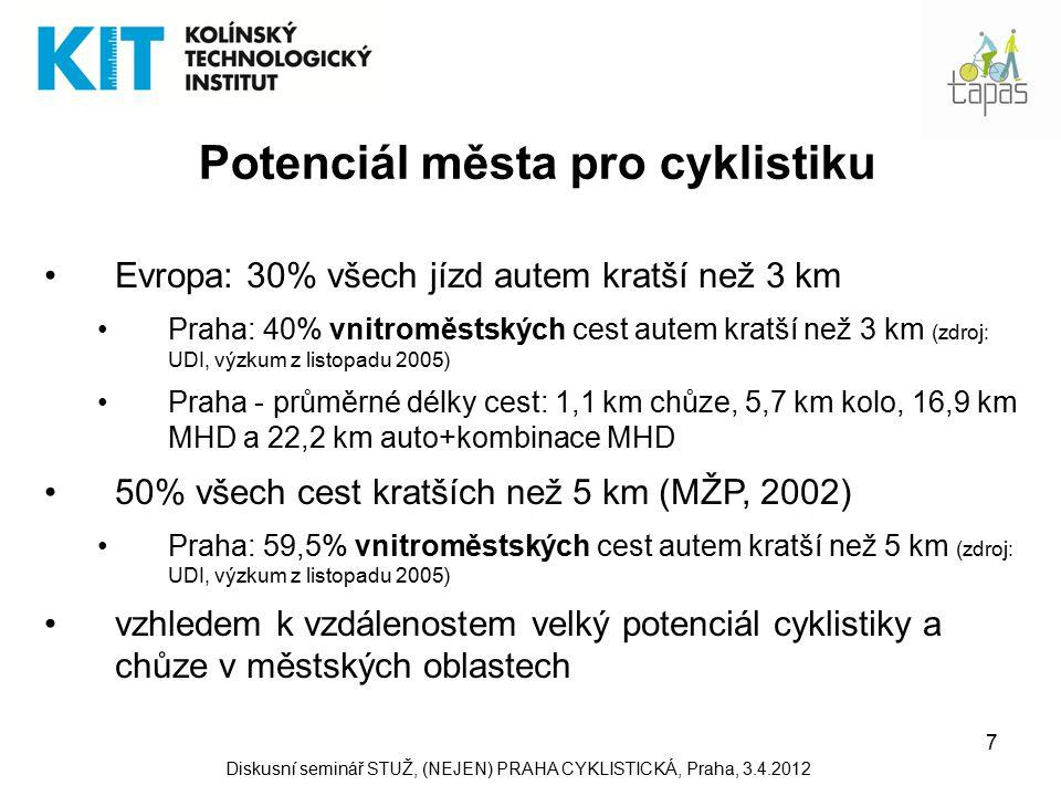 Faktory ovlivňující cyklistiku I.