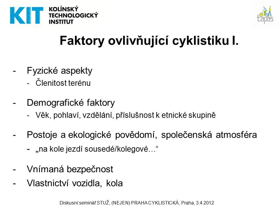 Faktory ovlivňující cyklistiku II.