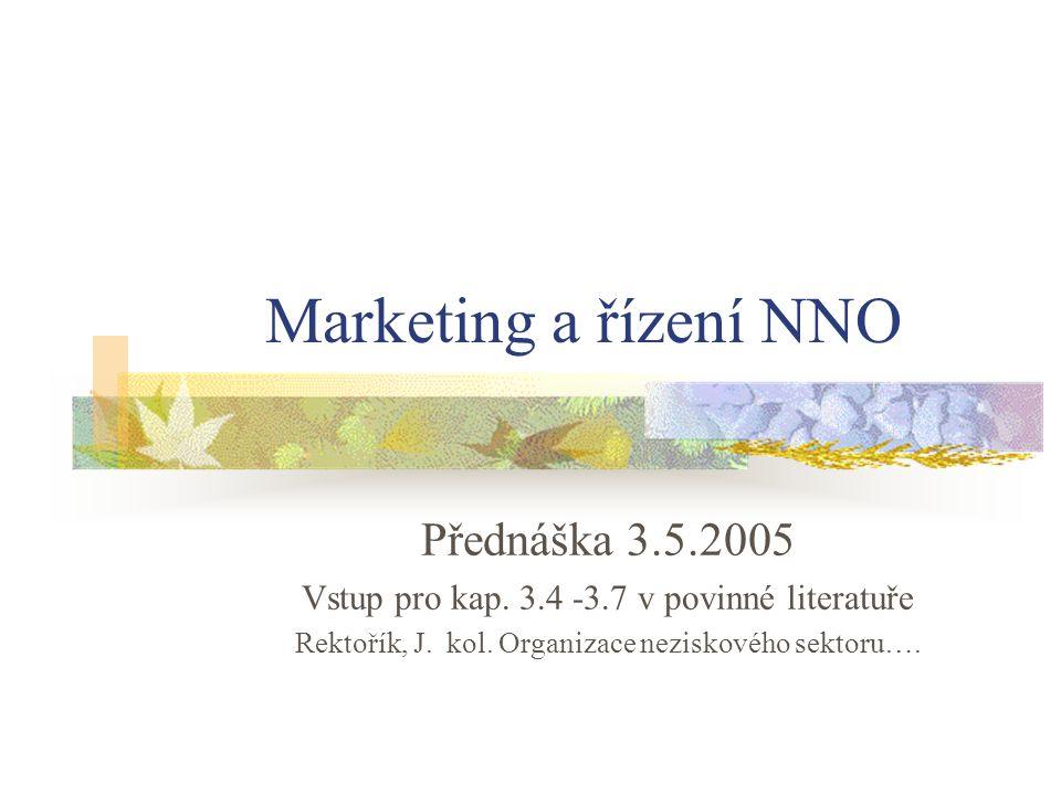 Marketing a řízení NNO Přednáška 3.5.2005 Vstup pro kap.