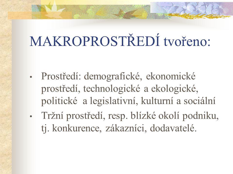 MAKROPROSTŘEDÍ tvořeno: Prostředí: demografické, ekonomické prostředí, technologické a ekologické, politické a legislativní, kulturní a sociální Tržní prostředí, resp.