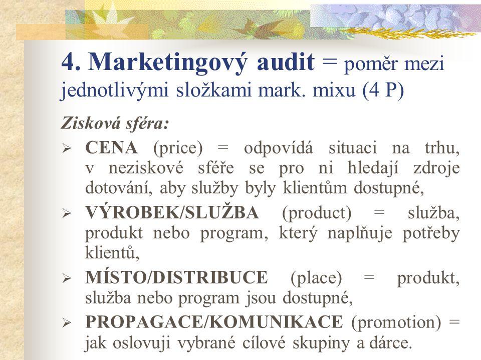 4. Marketingový audit = poměr mezi jednotlivými složkami mark.
