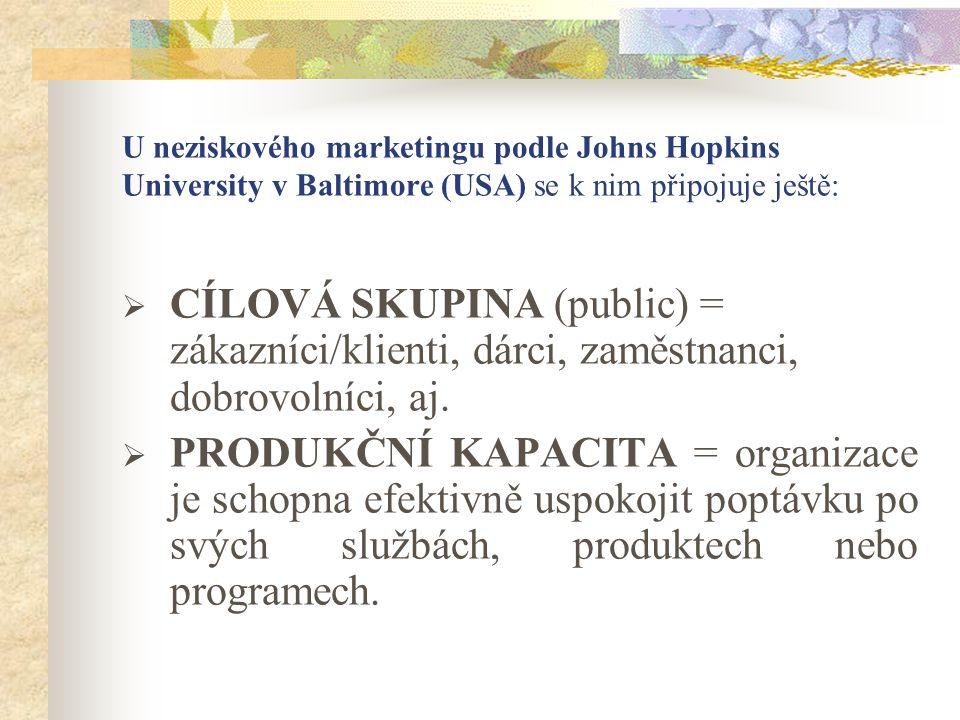U neziskového marketingu podle Johns Hopkins University v Baltimore (USA) se k nim připojuje ještě:  CÍLOVÁ SKUPINA (public) = zákazníci/klienti, dárci, zaměstnanci, dobrovolníci, aj.