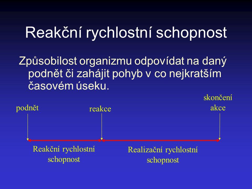 Reakční rychlostní schopnost Způsobilost organizmu odpovídat na daný podnět či zahájit pohyb v co nejkratším časovém úseku. podnět reakce skončení akc
