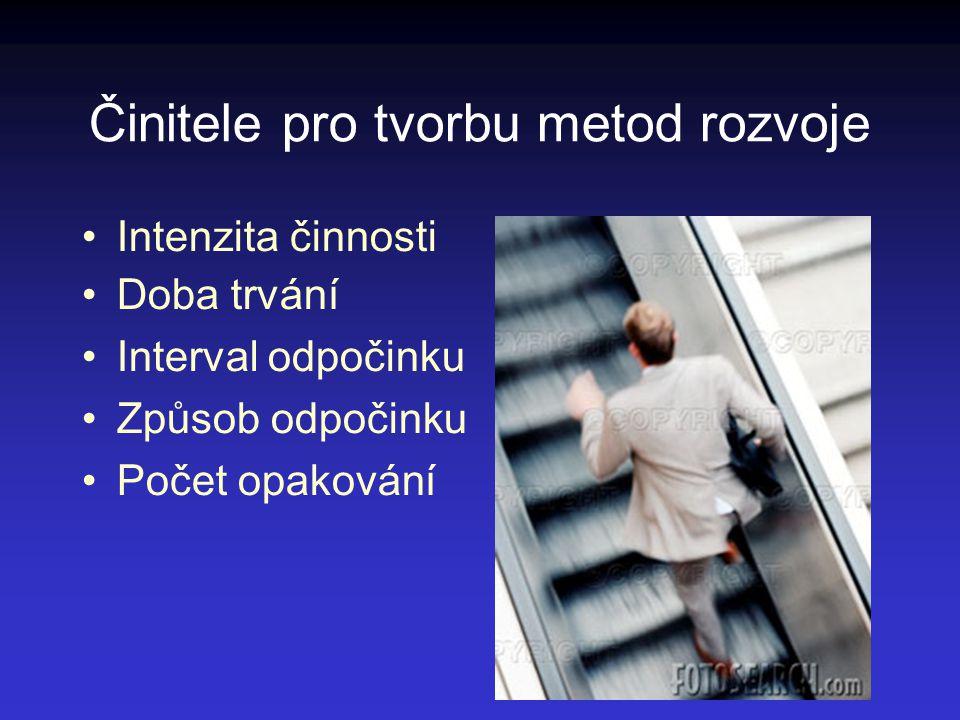 Činitele pro tvorbu metod rozvoje Intenzita činnosti Doba trvání Interval odpočinku Způsob odpočinku Počet opakování