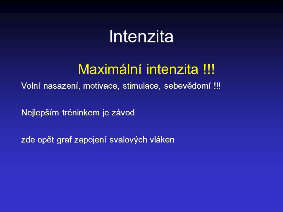 Intenzita Maximální intenzita !!! Volní nasazení, motivace, stimulace, sebevědomí !!! Nejlepším tréninkem je závod zde opět graf zapojení svalových vl