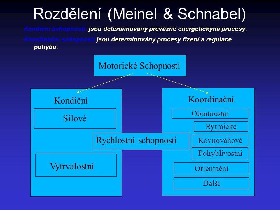 Rozdělení (Meinel & Schnabel) Kondiční schopnosti jsou determinovány převážně energetickými procesy. Koordinační schopnosti jsou determinovány procesy