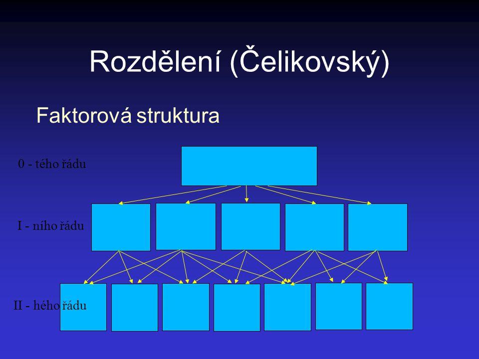 Rozdělení (Čelikovský) Faktorová struktura 0 - tého řádu I - ního řádu II - hého řádu