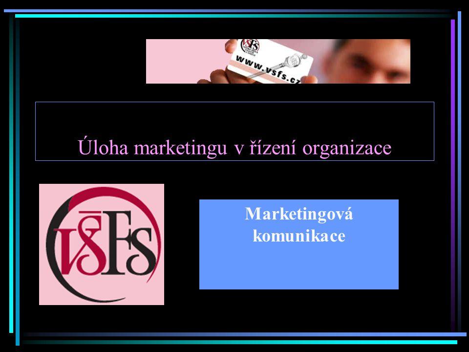 Úloha marketingu v řízení organizace Marketingová komunikace
