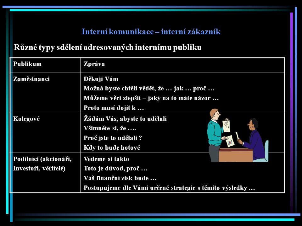 Interní komunikace – interní zákazník Různé typy sdělení adresovaných internímu publiku PublikumZpráva ZaměstnanciDěkuji Vám Možná byste chtěli vědět,