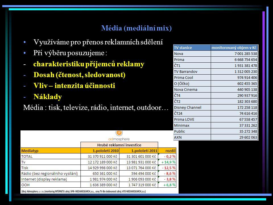 Média (mediální mix) Využíváme pro přenos reklamních sdělení Při výběru posuzujeme : - charakteristiku příjemců reklamy -Dosah (čtenost, sledovanost)