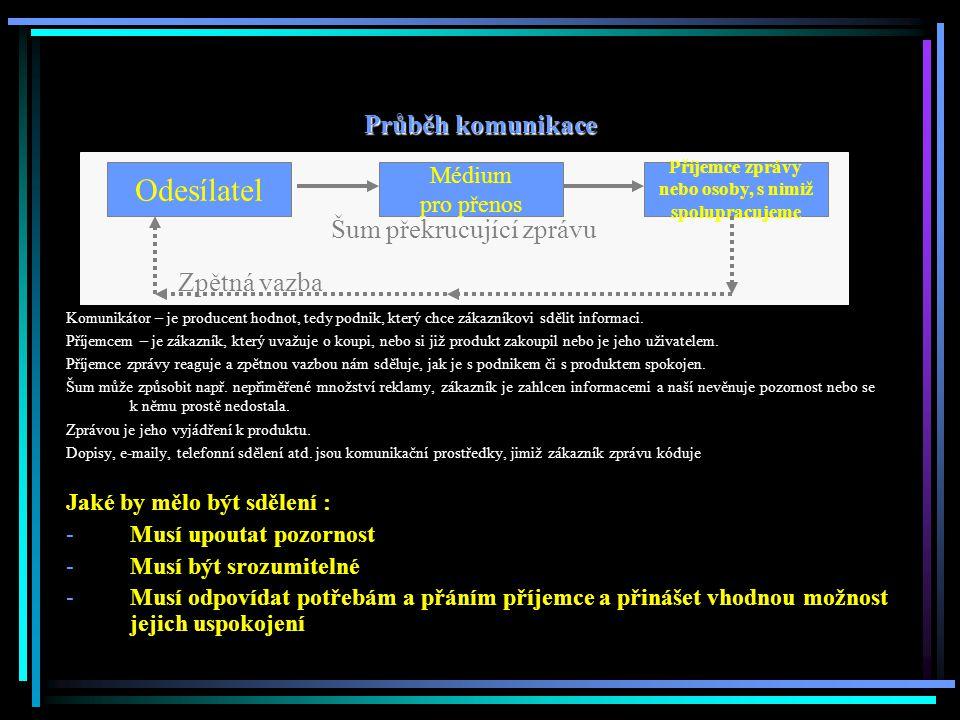 Úrovně interní komunikace Pravidlem interní komunikace je, že informace se musí dostat k pravému adresátovi v pravý čas 6 úrovní  Očekávání podniku od zaměstnance (smlouva, pracovní dohoda, motivační řád)  Jak toto očekávání zaměstnanec plní ( periodická pracovní hodnocení)  Jak se podnik zajímá o zaměstnance ( benefity, motivační a vzdělávací programy, program osobního růstu)  Jak se podniku daří ( informace o hospodaření podniku, perspektivách, výsledcích)  Jak funguje podniková kultura (corporate identity…  Kde jsou rezervy pro zlepšení – prostor při vzájemný dialog