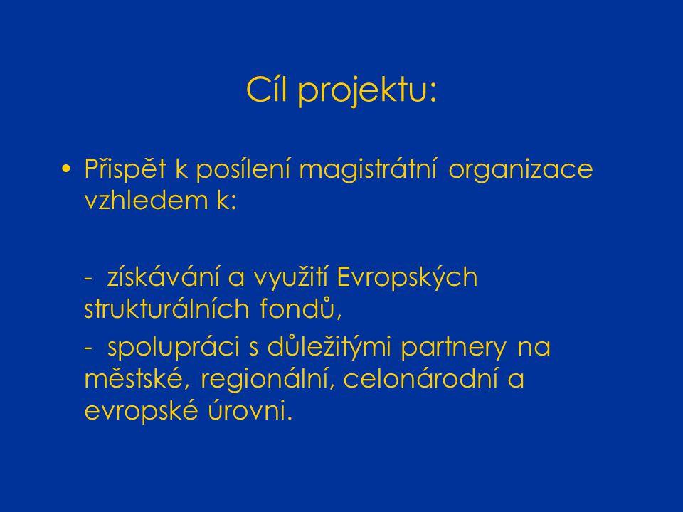 Cíl projektu: Přispět k posílení magistrátní organizace vzhledem k: - získávání a využití Evropských strukturálních fondů, - spolupráci s důležitými partnery na městské, regionální, celonárodní a evropské úrovni.