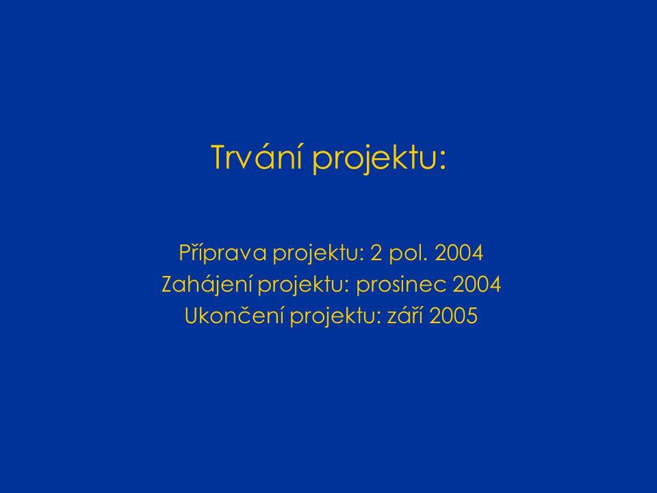 Trvání projektu: Příprava projektu: 2 pol. 2004 Zahájení projektu: prosinec 2004 Ukončení projektu: září 2005