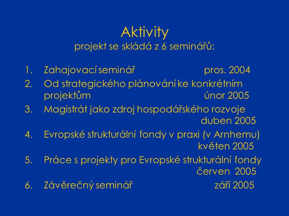 Aktivity projekt se skládá z 6 seminářů: 1.Zahajovací seminář pros. 2004 2.Od strategického plánování ke konkrétním projektům únor 2005 3.Magistrát ja