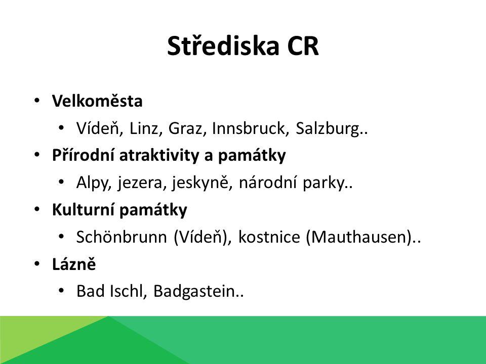 Velkoměsta Vídeň, Linz, Graz, Innsbruck, Salzburg..