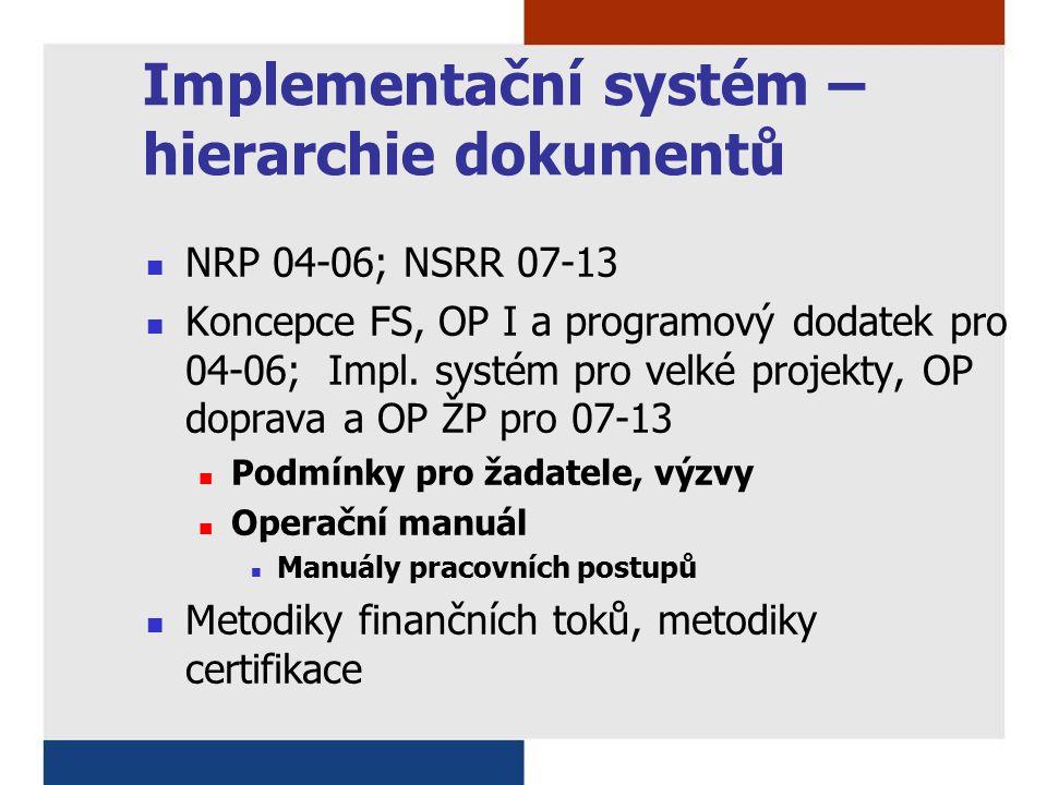 Implementační systém – hierarchie dokumentů NRP 04-06; NSRR 07-13 Koncepce FS, OP I a programový dodatek pro 04-06; Impl. systém pro velké projekty, O