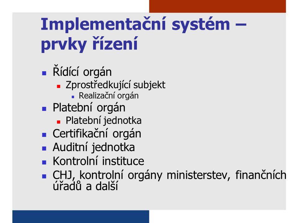 Implementační systém – prvky řízení Řídící orgán Zprostředkující subjekt Realizační orgán Platební orgán Platební jednotka Certifikační orgán Auditní