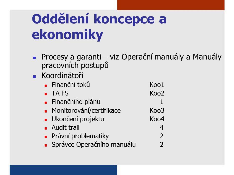 Oddělení koncepce a ekonomiky Procesy a garanti – viz Operační manuály a Manuály pracovních postupů Koordinátoři Finanční tokůKoo1 TA FSKoo2 Finančníh