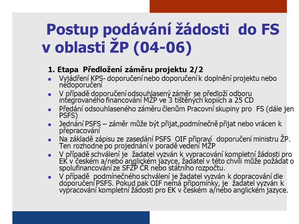 Postup podávání žádosti do FS v oblasti ŽP (04-06) 1. Etapa Předložení záměru projektu 2/2 Vyjádření KPS- doporučení nebo doporučení k doplnění projek