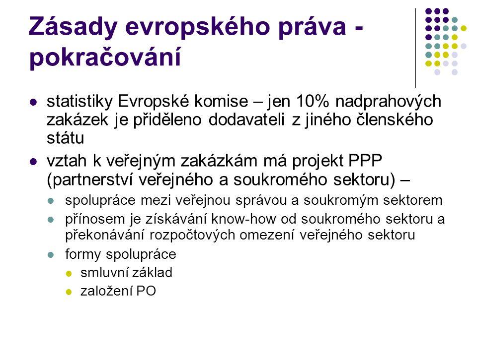 Zásady evropského práva - pokračování statistiky Evropské komise – jen 10% nadprahových zakázek je přiděleno dodavateli z jiného členského státu vztah k veřejným zakázkám má projekt PPP (partnerství veřejného a soukromého sektoru) – spolupráce mezi veřejnou správou a soukromým sektorem přínosem je získávání know-how od soukromého sektoru a překonávání rozpočtových omezení veřejného sektoru formy spolupráce smluvní základ založení PO