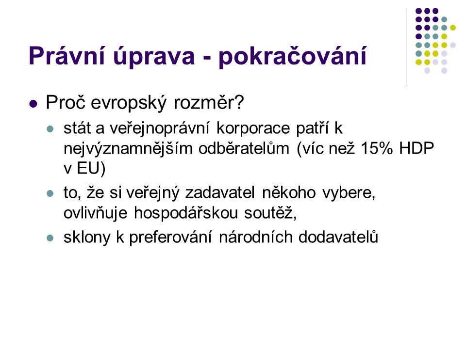 Právní úprava - pokračování Proč evropský rozměr.