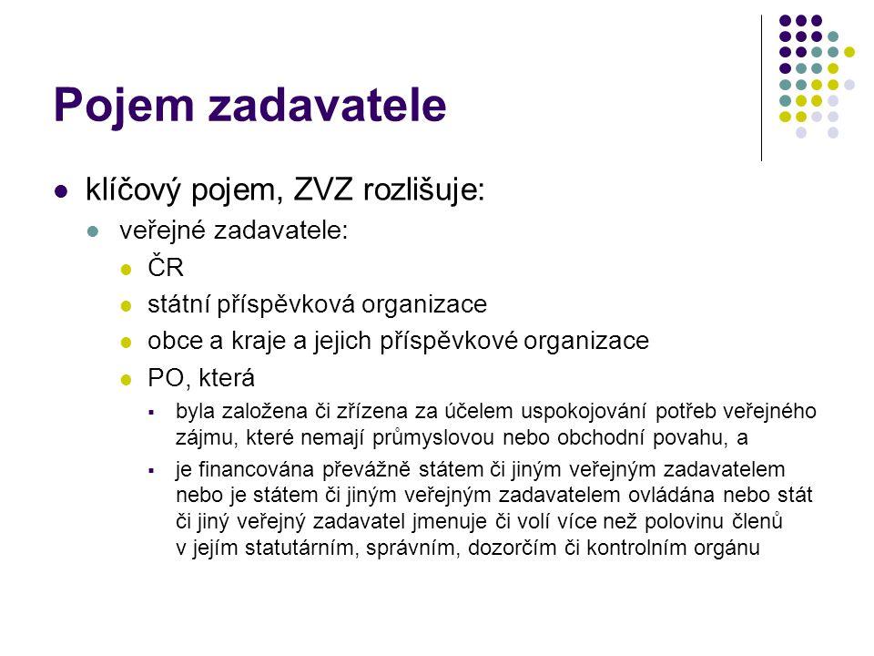 Zadávání veřejných zakázek v ČR ZVZ zakotvuje 6 druhů zadávacího řízení 1.