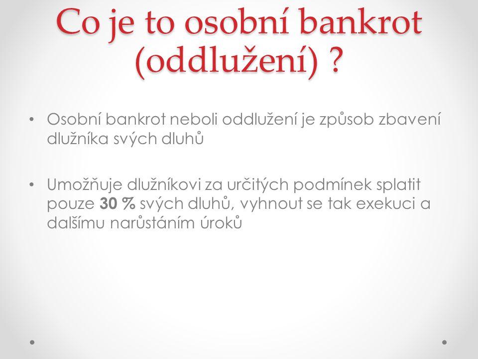 Co je to osobní bankrot (oddlužení) .