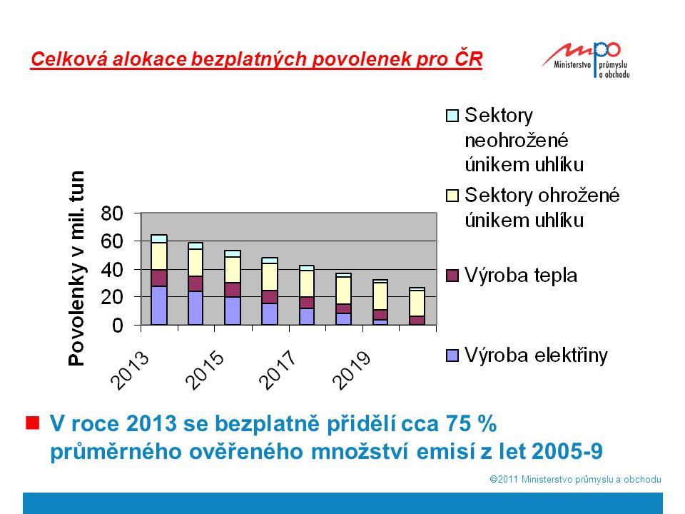  2011  Ministerstvo průmyslu a obchodu Celková alokace bezplatných povolenek pro ČR V roce 2013 se bezplatně přidělí cca 75 % průměrného ověřeného