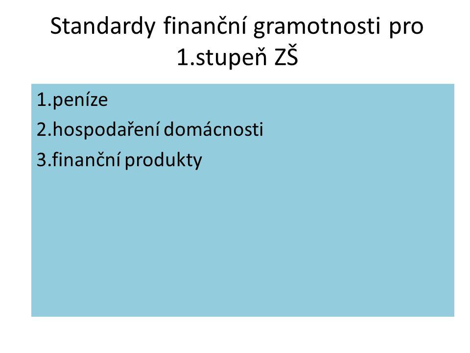Finanční gramotnost Peníze a zboží I. stupeň Jaroslava Pavlatová, 13.8.2011, Finanční gramotnost I.