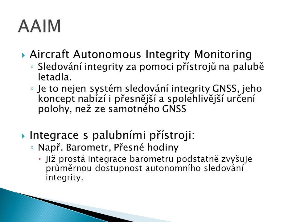  Aircraft Autonomous Integrity Monitoring ◦ Sledování integrity za pomoci přístrojů na palubě letadla.