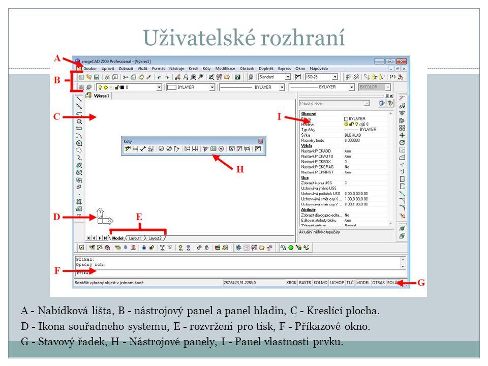Uživatelské rozhraní A - Nabídková lišta, B - nástrojový panel a panel hladin, C - Kreslící plocha. D - Ikona souřadneho systemu, E - rozvrženi pro ti
