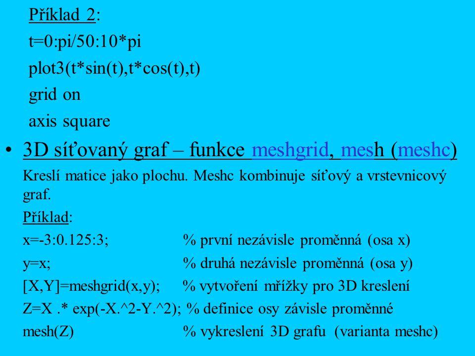 plošný graf vybarvený SURF graf nebude síťovaný, ale plošky budou vyplněné a barevně kolorované Příklad: x=-3:0.125:3; % první nezávisle proměnná (osa x) y=x; % druhá nezávisle proměnná (osa y) [X,Y]=meshgrid(x,y); % vytvoření mřížky pro 3D kreslení Z=X.* exp(-X.^2-Y.^2); % definice osy závisle proměnné surf(Z)