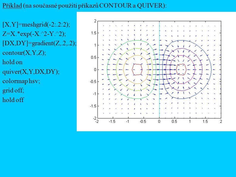 Plátkový graf slice Plátkový graf slice(X,Y,Z,V,Sx,Sy,Sz) kreslí plátky (slices) podél os x, y a z v bodech, jež jsou definovány ve vektorech Sx,Sy a Sz.