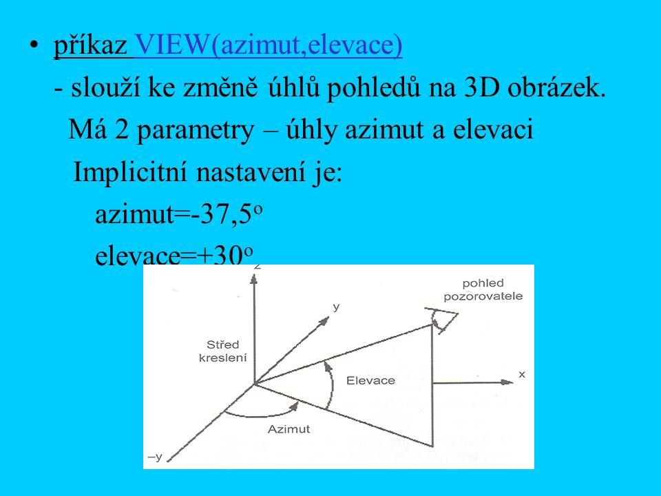 Příklad: x=-3:0.125:3; % první nezávisle proměnná (osa x) y=x; % druhá nezávisle proměnná (osa y) [X,Y]=meshgrid(x,y); % vytvoření mřížky pro 3D kreslení Z=X.* exp(-X.^2-Y.^2); % definice osy závisle proměnné surf(Z); view(-17.5, 50) Změna barevné škály grafu colormap( ) kde jako schéma může být uvedeno: 'default' hsv, cool, hot, gray, hot, copper, summer, winter,...