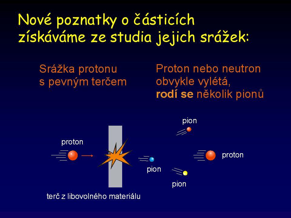 9 Tisíce nově narozených částic ve srážce dvou jader zlata při 100 GeV/A v detektoru STAR.