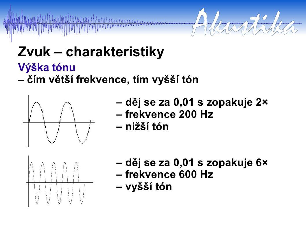 Zvuk – charakteristiky Zvukovou vlnu si můžeme znázornit jako sinusoidu.