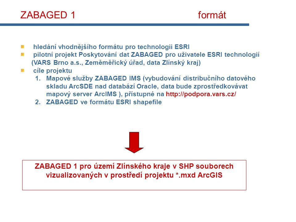ZABAGED 1 formát hledání vhodnějšího formátu pro technologii ESRI pilotní projekt Poskytování dat ZABAGED pro uživatele ESRI technologií (VARS Brno a.s., Zeměměřický úřad, data Zlínský kraj) cíle projektu 1.Mapové služby ZABAGED IMS (vybudování distribučního datového skladu ArcSDE nad databází Oracle, data bude zprostředkovávat mapový server ArcIMS ), přístupné na http://podpora.vars.cz/ 2.ZABAGED ve formátu ESRI shapefile ZABAGED 1 pro území Zlínského kraje v SHP souborech vizualizovaných v prostředí projektu *.mxd ArcGIS