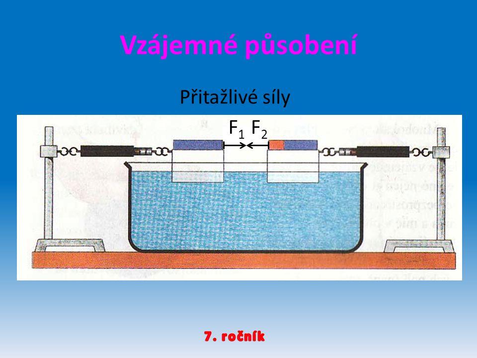 Vzájemné působení F1F1 F2F2 Přitažlivé síly