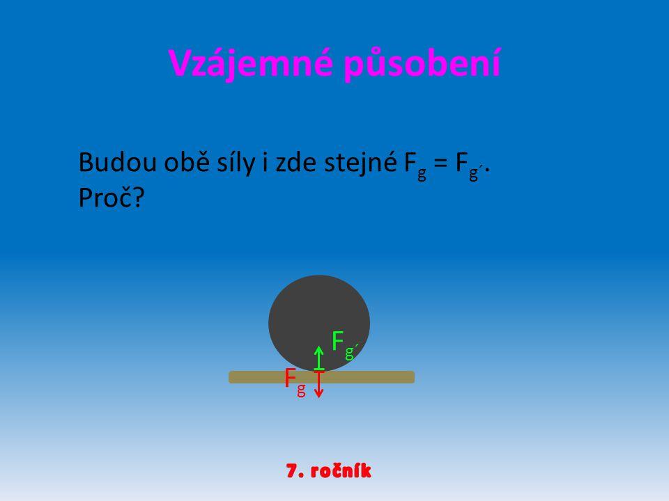 Vzájemné působení FgFg F g´ Budou obě síly i zde stejné F g = F g´. Proč?