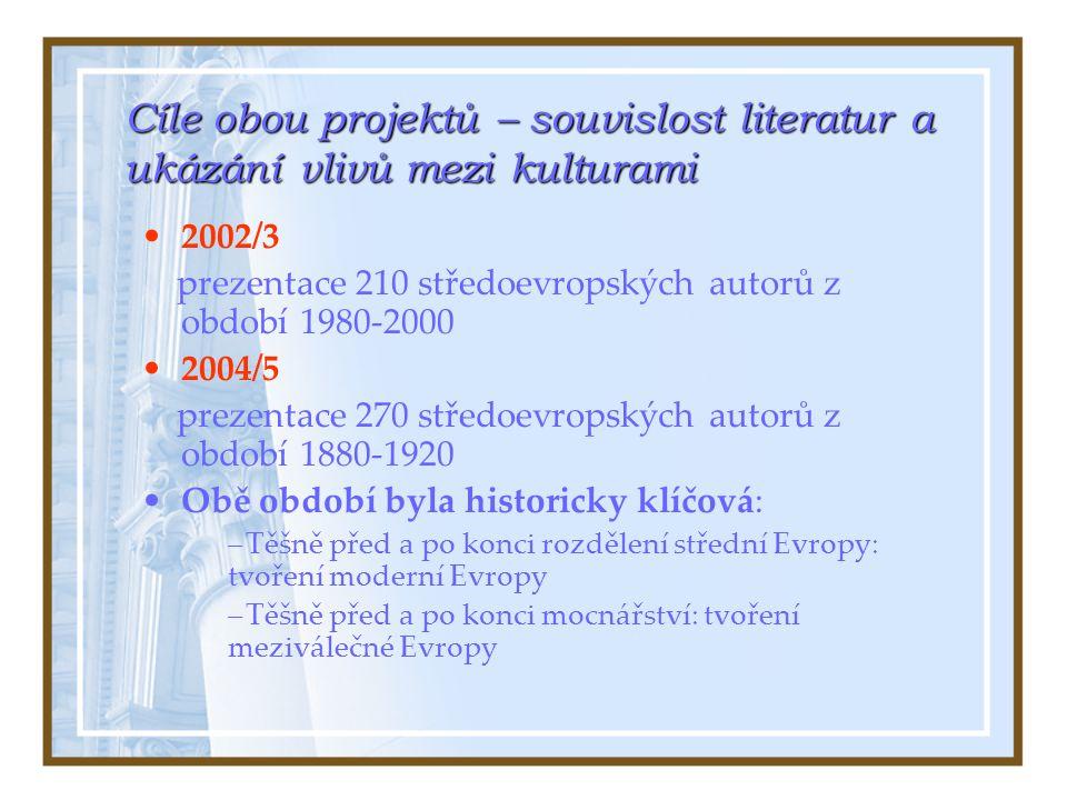 Cíle obou projektů – souvislost literatur a ukázání vlivů mezi kulturami 2002/3 prezentace 210 středoevropských autorů z období 1980-2000 2004/5 preze