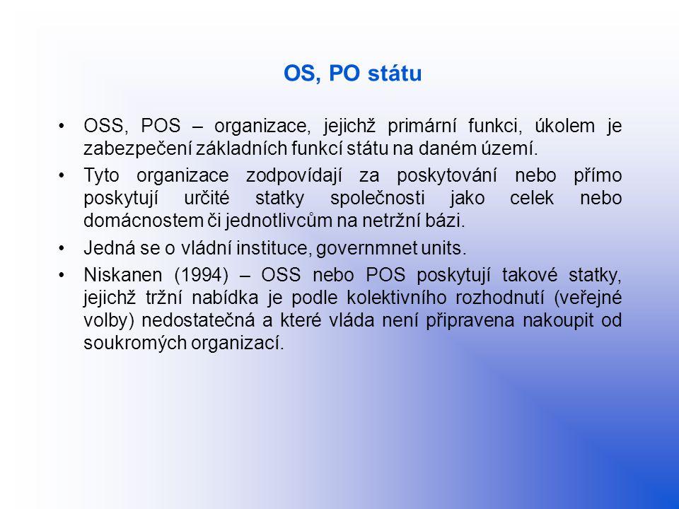 OS, PO státu OSS, POS – organizace, jejichž primární funkci, úkolem je zabezpečení základních funkcí státu na daném území. Tyto organizace zodpovídají